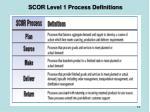 scor level 1 process definitions