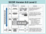 scor version 9 0 level 2