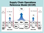 supply chain operations reference model scor1
