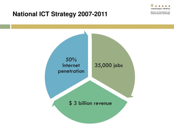 National ICT Strategy 2007-2011