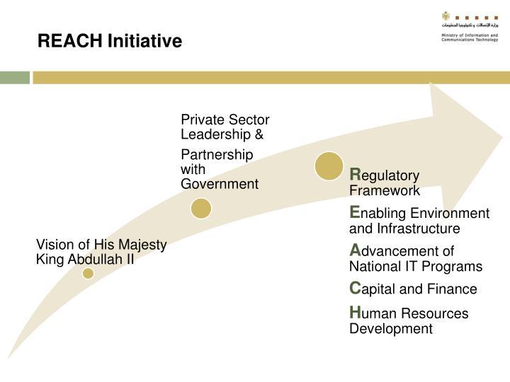 Reach initiative