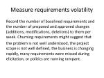 measure requirements volatility