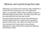 observe users performing their jobs