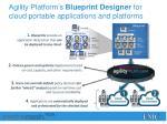 agility platform s blueprint designer for cloud portable applications and platforms
