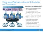 cloud based application lifecycle orchestration and governance