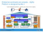 enterprise workloads are complex agility platform is designed handle it