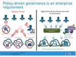 policy driven governance is an enterprise requirement