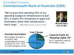servicemesh customer commonwealth bank of australia cba1