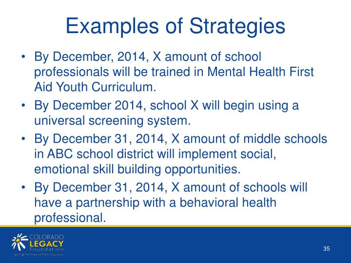 Examples of Strategies