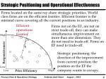 strategic positioning and operational effectiveness