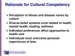rationale for cultural competency