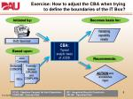 exercise how to adjust the cba when trying to define the boundaries of the it box