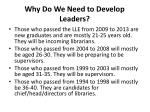 why do we need to develop leaders1