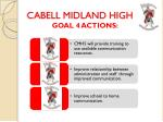 cabell midland high7