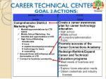 career technical center1