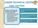 career technical center3