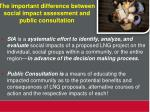 the important difference between social impact assessment and public consultation