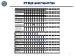 ipp high level project plan