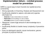 implementation failure limited process model for prevention