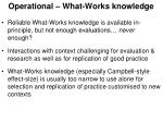 operational what works knowledge