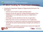 fy 2012 funding for downtown activities2