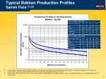 typical bakken production profile s sanish field 1 2