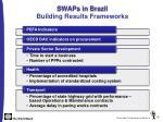 swaps in brazil building results frameworks