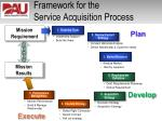 framework for the service acquisition process