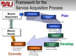 framework for the service acquisition process1