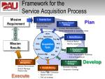 framework for the service acquisition process2