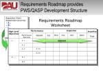 requirements roadmap provides pws qasp development structure