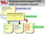 roadmap provides linkage for pws qasp and acquisition approach