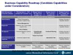 business capability roadmap candidate capabilities under consideration