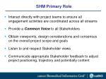 shm primary role