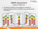 gmap assessment measure to objectives