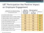 ubt participation has positive impact on employee engagement