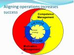 aligning operations increases success1