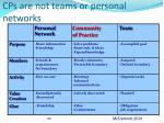 cps are not teams or personal networks