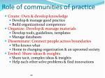 role of communities of practice