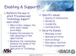 enabling support
