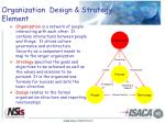 organization design strategy element