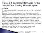 figure 3 3 summary information for the just in time training phase i project