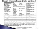 figure 3 6 sample project charter continued