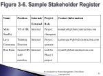 figure 3 6 sample stakeholder register