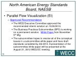 north american energy standards board naesb13