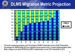 dlms migration metric projection
