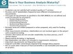 how is your business analysis maturity