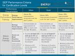 sep performance criteria for certification levels