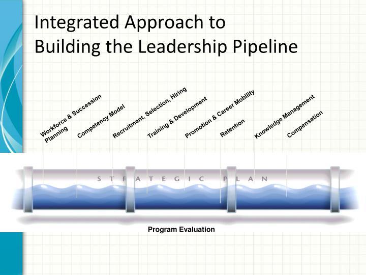 Workforce & Succession Planning