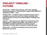project timeline future